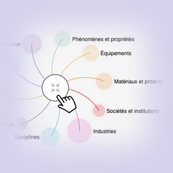 Dictionnaire Technique Multilingue